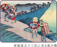 風呂敷がいつ日本に登場したのかは実は定かではないのですが、 1つの仮説としては、1300年前の奈良時代まで遡りす。 当時は「風呂敷」という言葉は使われていなかったようですが 物を包む布というのは同じだったようです。 平安時代には「ころもつつみ」、鎌倉時代には「平包」となり 江戸時代に「風呂敷」として定着していったようです。 風呂敷とは、元々風呂(当時は蒸し風呂のこと)に入るときに 足拭きであったり、中に持って入る布として使われていたため 風呂敷という言葉で定着したという一説があります。 その後物を包む布を一括りに「風呂敷」として呼び始めたというのが 有力な説です。 物を布で包み運搬することは、日本独自のスタイルではなく世界中でも見られている景色ですが 日本はその独自の包み方で日常生活に無くてはならないものとして浸透していきました。 しかし高度経済成長期、日本は「使い捨て」スタイルに変化し紙バックが登場したことも相まって 風呂敷は贈答品としてのみ生き残り、日常生活の中からは姿を消していきました。